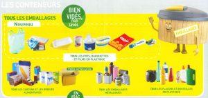Conteneur jaune : emballages plastique vides, boîtes de conserve, cartons…
